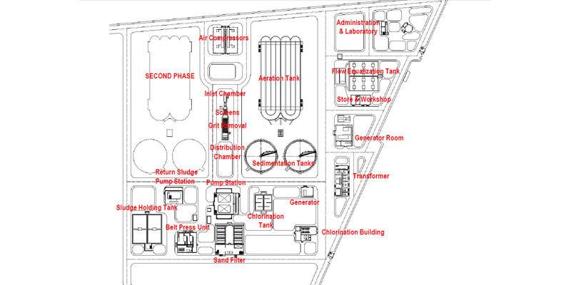مطالعات طرح تصفیه خانه فاضلاب بهداشتی